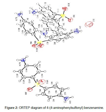 chemical-sciences-journal-diagram