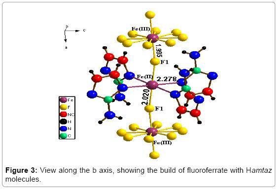 chemical-sciences-journal-fluoroferrate-Hamtaz