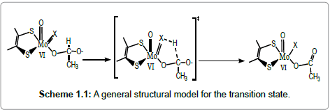 chemical-sciences-journal-general-structural