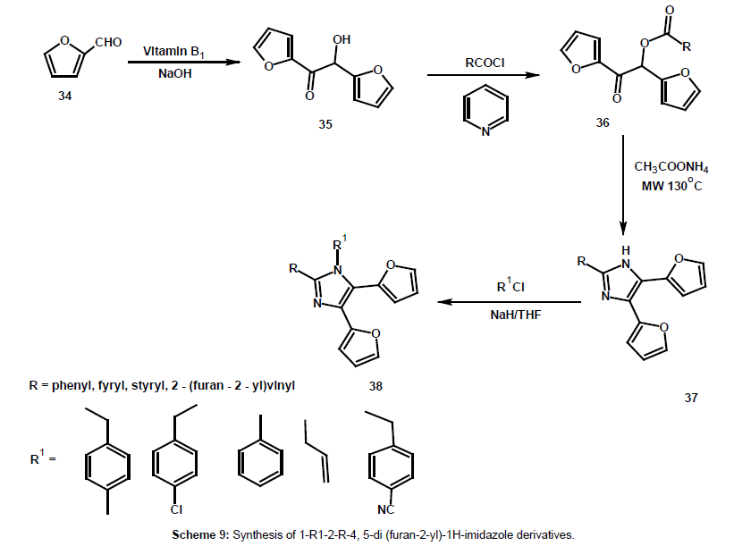 chemical-sciences-journal-imidazole-derivatives