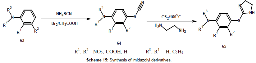 chemical-sciences-journal-imidazolyl-derivatives