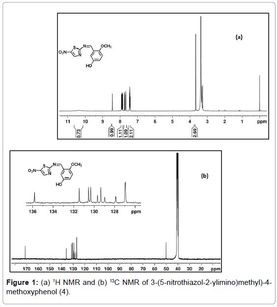 chemical-sciences-journal-methoxyphenol