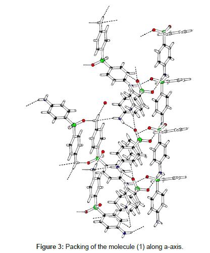 chemical-sciences-journal-molecule