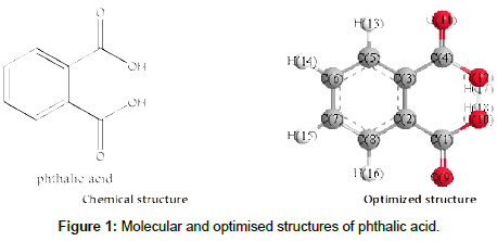 chemical-sciences-journal-optimised-structures