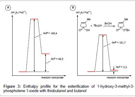 chemical-sciences-journal-oxide-thiobutanol-butanol