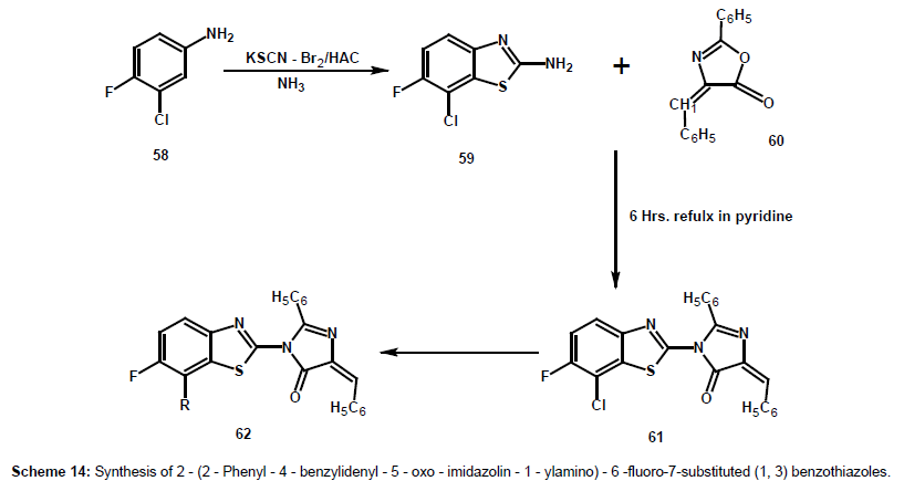 chemical-sciences-journal-oxo-imidazolin