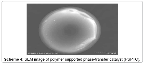 chemical-sciences-journal-phase-transfer
