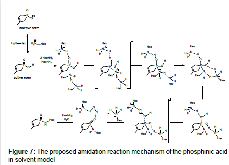 chemical-sciences-journal-proposed-amidation-reaction-mechanism