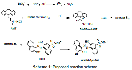 chemical-sciences-journal-reaction