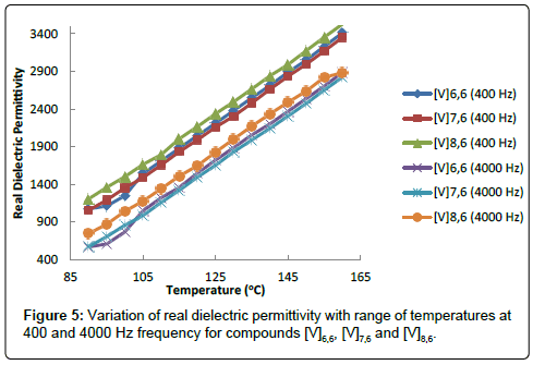 Physical Properties of Pure and Nano Ag Doped Liquid