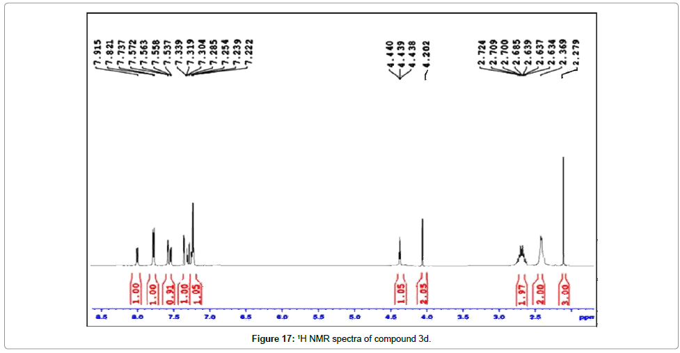 chemical-sciences-journal-spectra-compound