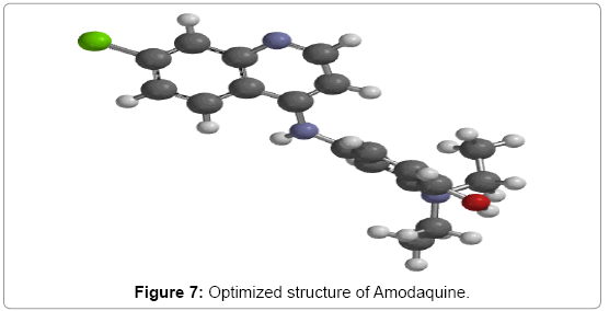 chemical-sciences-journal-structure-Amodaquine