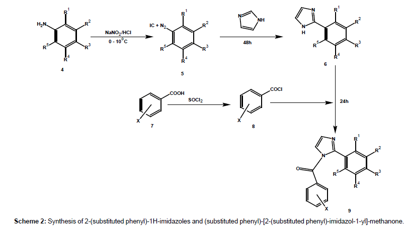chemical-sciences-journal-substituted-phenyl