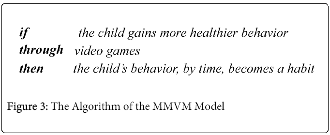 child-adolescent-Algorithm-MMVM-Model