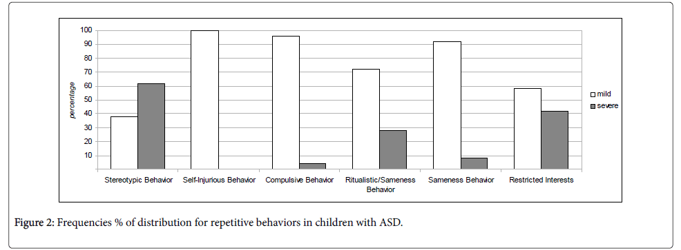child-and-adolescent-behavior-children