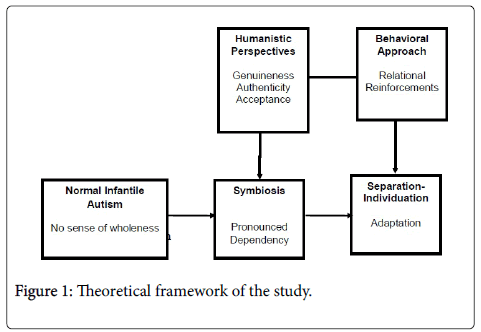 child-and-adolescent-behavior-framework