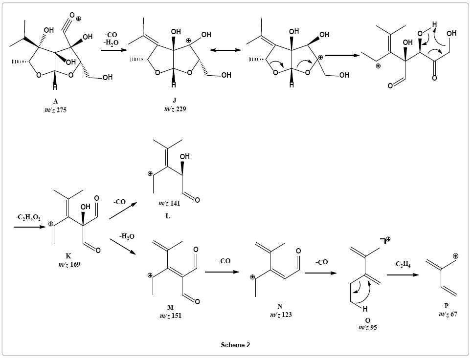 chromatography-separation-techniques