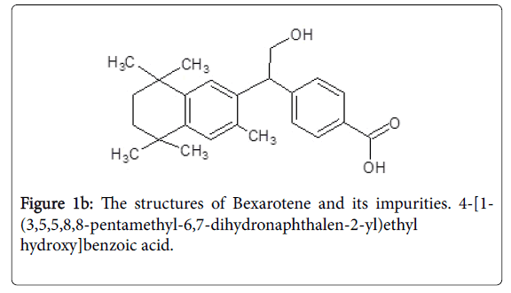 chromatography-separation-techniques-Bexarotene