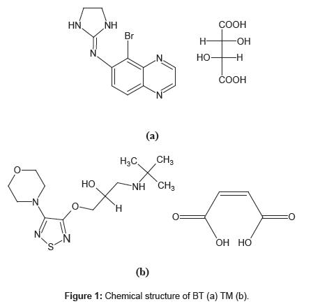 chromatography-separation-techniques-Chemical-structure