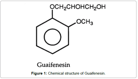 chromatography-separation-techniques-Chemical-structure-Guaifenesin