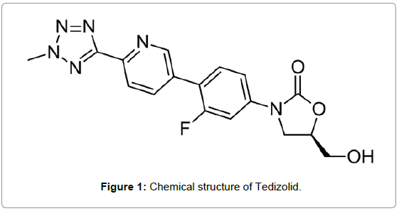 chromatography-separation-techniques-Chemical-structure-Tedizolid