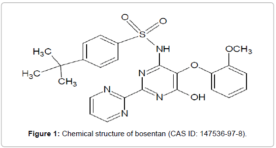chromatography-separation-techniques-Chemical-structure-bosentan
