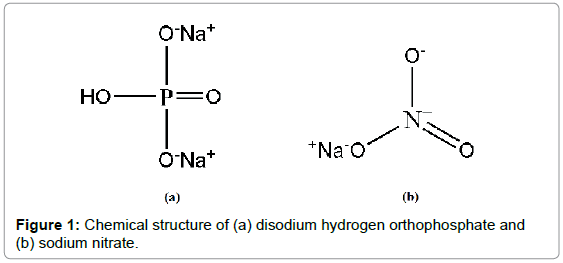 chromatography-separation-techniques-Chemical-structure-disodium
