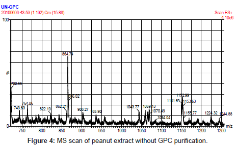 chromatography-separation-techniques-GPC-purification