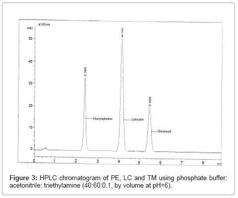 chromatography-separation-techniques-HPLC-chromatogram