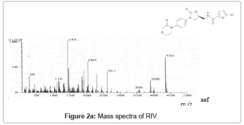 chromatography-separation-techniques-Mass-spectra