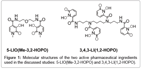 chromatography-separation-techniques-Molecular-structures