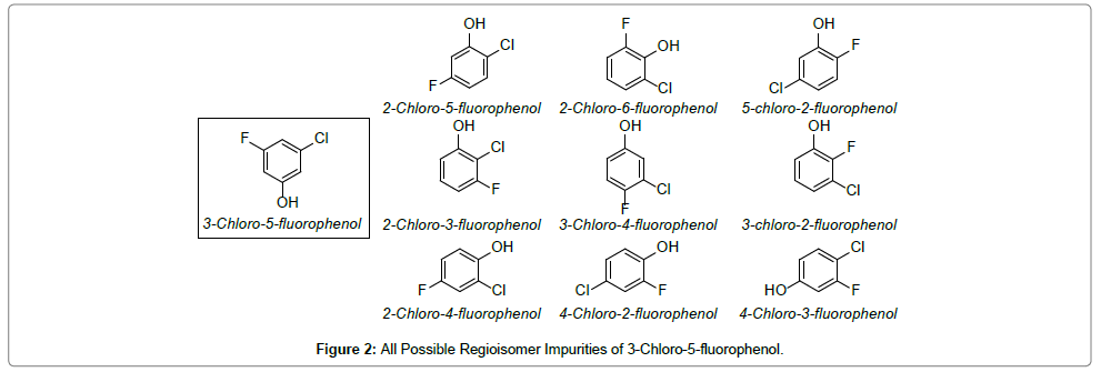 chromatography-separation-techniques-Regioisomer