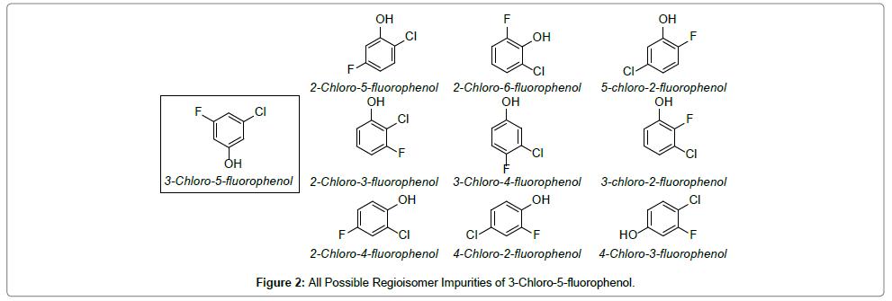 chromatography-separation-techniques-Regioisomer