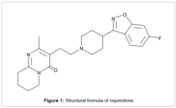 chromatography-separation-techniques-Structural-formula-risperidone
