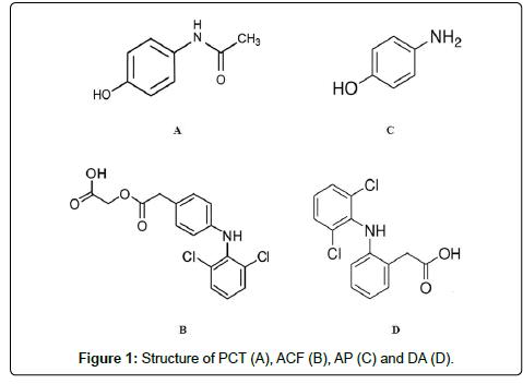 Structure-PCT-ACF