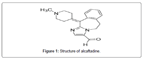 chromatography-separation-techniques-Structure-alcaftadine