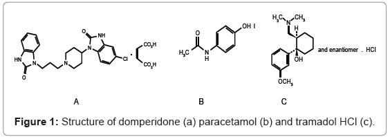 chromatography-separation-techniques-Structure-domperidone-paracetamol