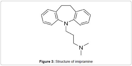 chromatography-separation-techniques-Structure-imipramine