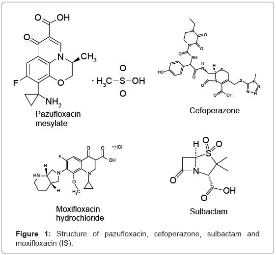chromatography-separation-techniques-Structure-pazufloxacin-cefoperazone