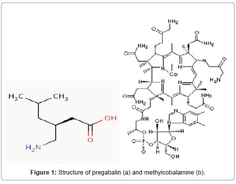 chromatography-separation-techniques-Structure-pregabalin