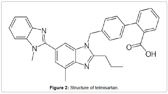 chromatography-separation-techniques-Structure-telmisartan