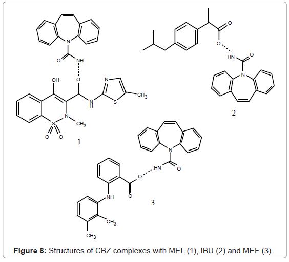 chromatography-separation-techniques-Structures-complexes