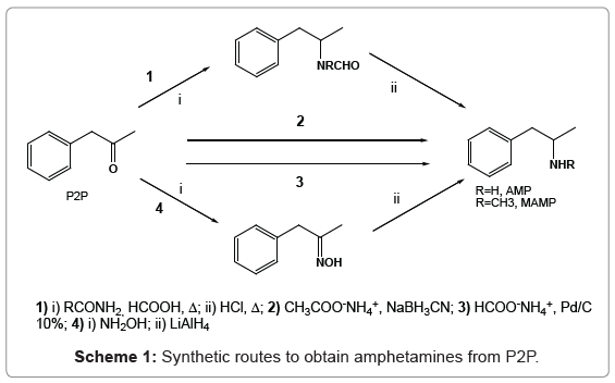 chromatography-separation-techniques-Synthetic-routes