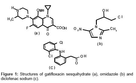 chromatography-separation-techniques-diclofenac-sodium
