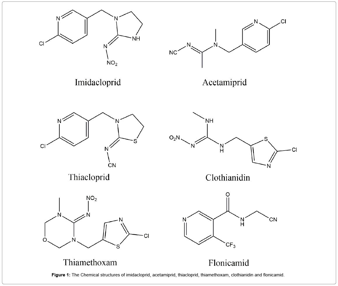 chromatography-separation-techniques-imidacloprid-acetamiprid