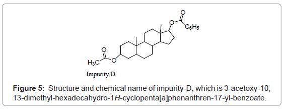 chromatography-separation-techniques-impurity-acetoxy-dimethyl