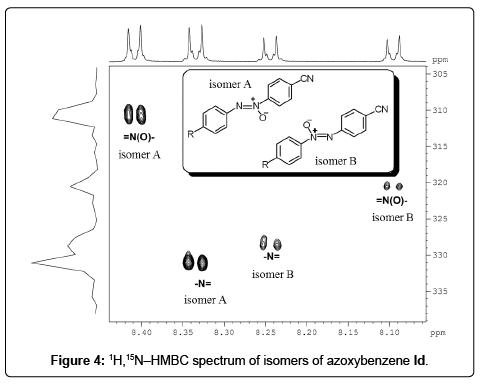 chromatography-separation-techniques-isomers-azoxybenzene