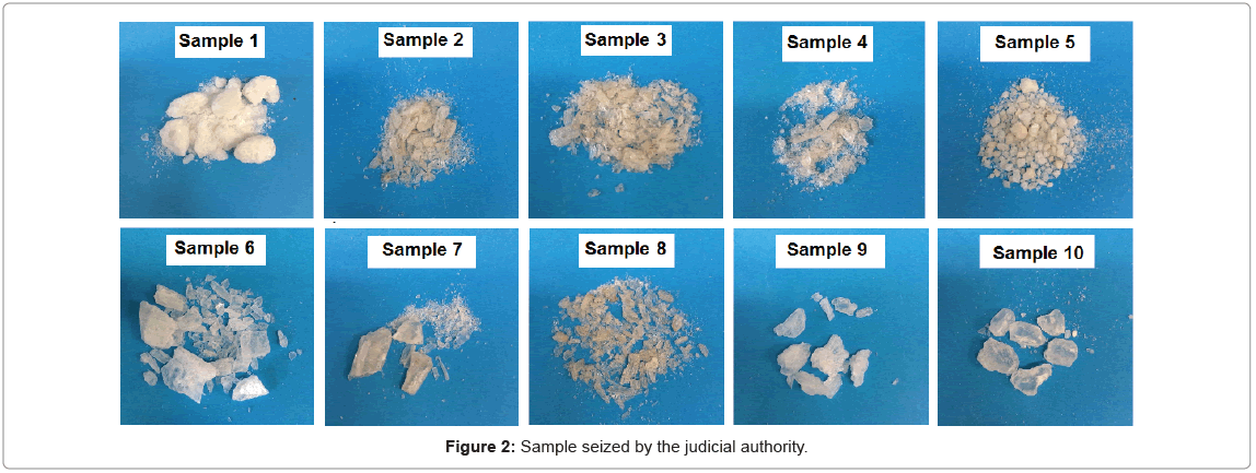 chromatography-separation-techniques-judicial-authority