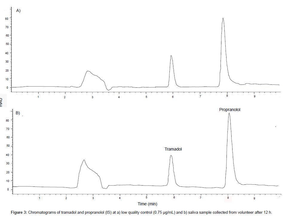 chromatography-separation-techniques-low-quality-control