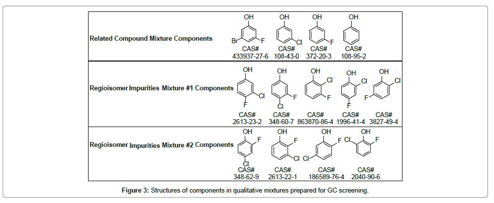 chromatography-separation-techniques-qualitative-mixtures